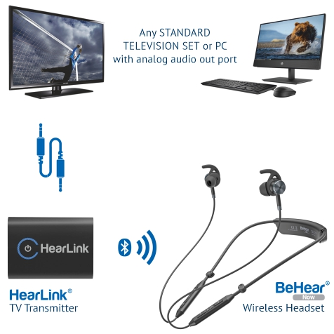 HearLink Bluetooth TV and Audio Transmitter with BeHear NOW (diagram)