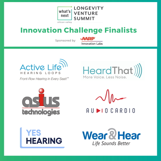 Innovation Challenge Finalists 2020