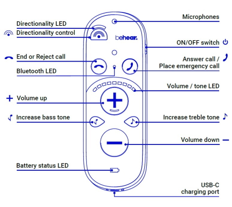 BeHear SMARTO personal amplifier mechanical diagram (front view)